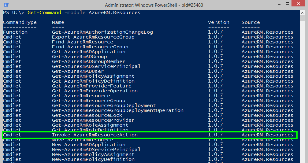 Invoke-AzureRmResourceAction command in Azure.RM.Resources module